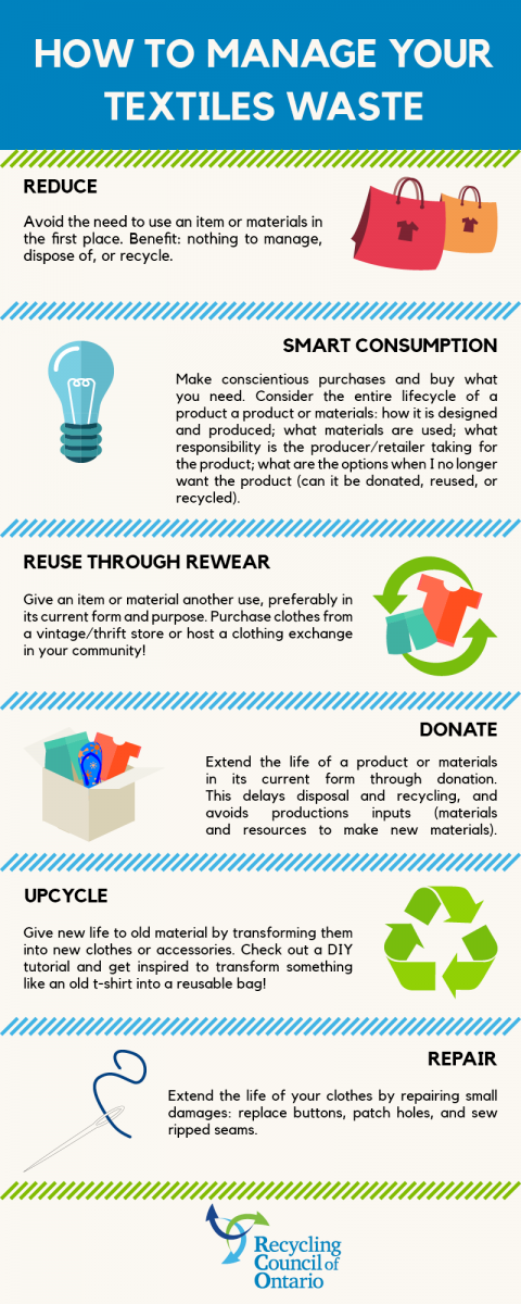 How to manage your textiles waste